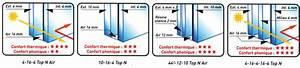 Fenetre Isolation Phonique : triple vitrage phonique porte fenetre pvc renovation dthomas ~ Preciouscoupons.com Idées de Décoration