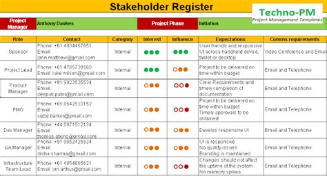 stakeholder register template  images project