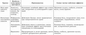 Гипертония 1 стадии и армия
