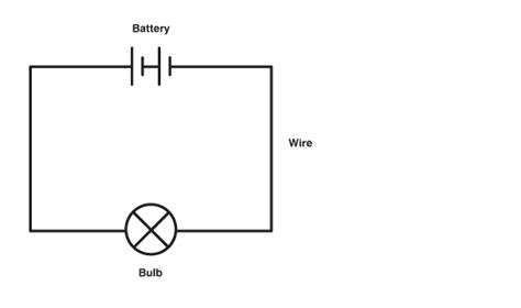 Electric Circuits Symbols Mini Physics Learn
