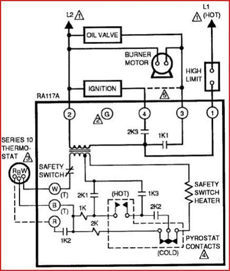Honeywell Raa Protector Relay Wifi Thermostat