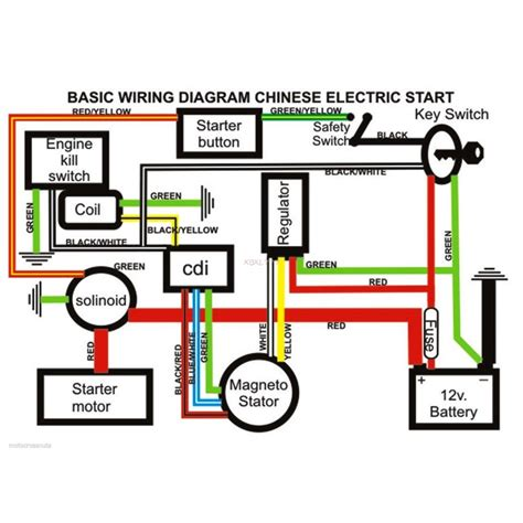 Complete Electrics Atv Stator Cdi