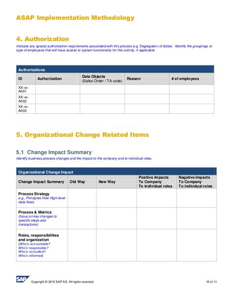 Interface Design Document Template by Interface Document Template Images Template