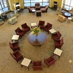 interior design With interior decorators valdosta ga