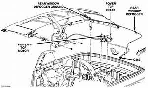 2005 Convertible Pt Cruiser Wiring Diagram