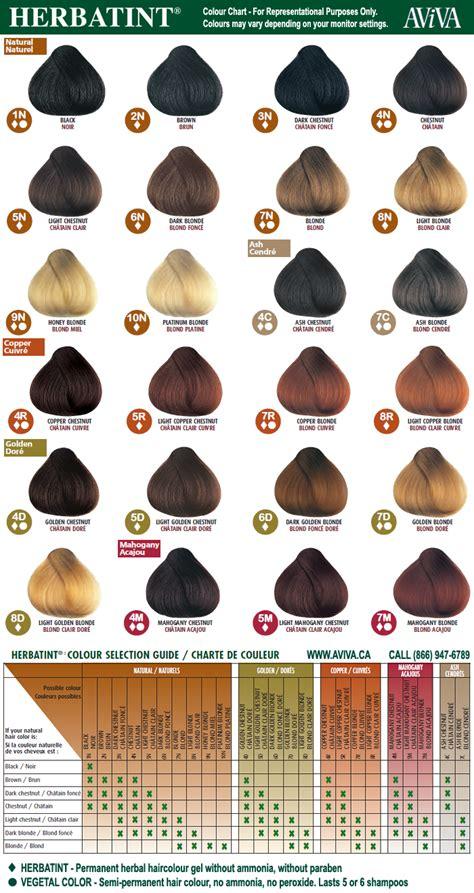 herbatint color chart herbatint hair color chart hair haar