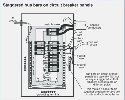 panel box wiring diagram vivresaville