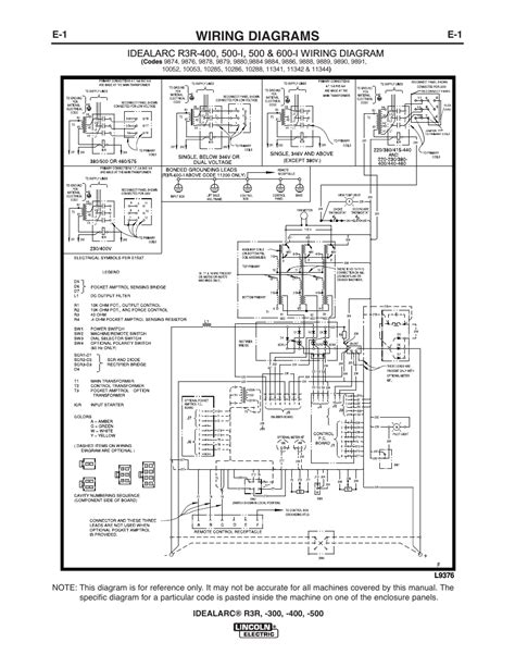 Wiring Diagrams Lincoln Electric Idealarc