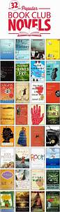 Good list! ~ I have read most of these novels. Several, we ...