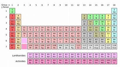 Periodic Table Elements Metal Clean Element Song