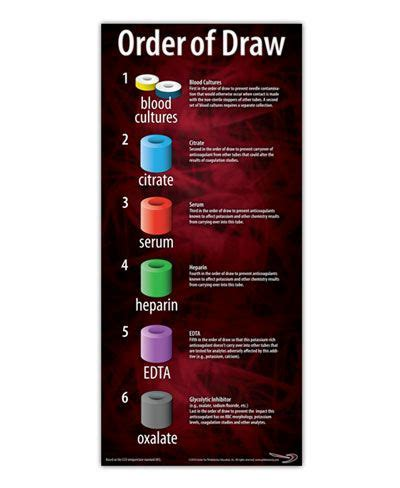 order  draw poster medical type folks phlebotomy