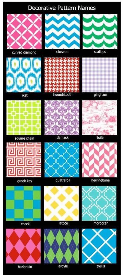 Pattern Names Patterns Fabric Graphic Common Fabrics