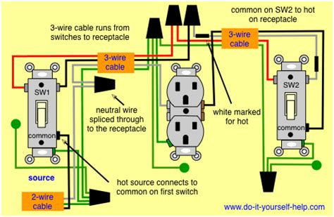 Wiring Way Switches Control One Receptacle