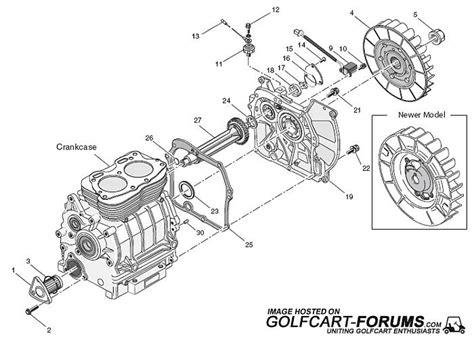 Ezgo Robin Ehc Gas Engine Diagrams Golf
