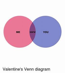 Me Ns You Valentine U0026 39 S Venn Diagram