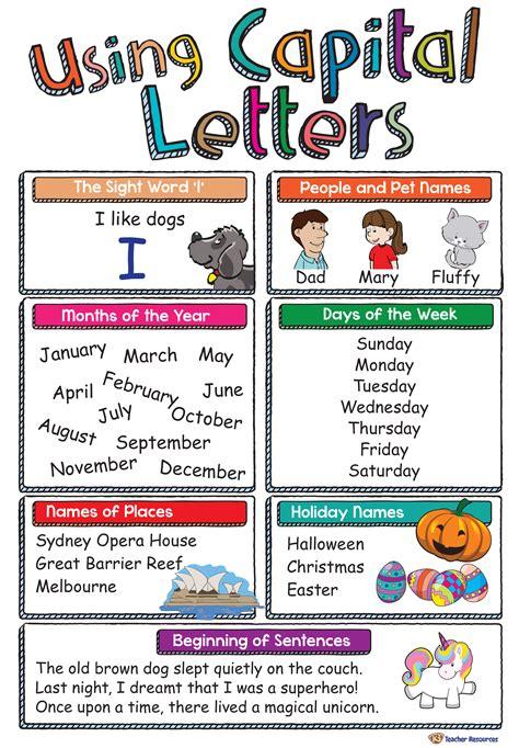 capital letters poster australian places version