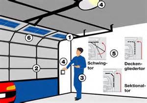 Garagentor Elektrisch Mit Einbau : teckentrup was muss was soll was kann ein garagentor leisten das fachwerkhausforum ~ Orissabook.com Haus und Dekorationen