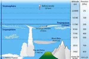 Pression Atmosphérique Terre Bar by Convertir Une Pression En Pascal En Bar En Mm De Mercure