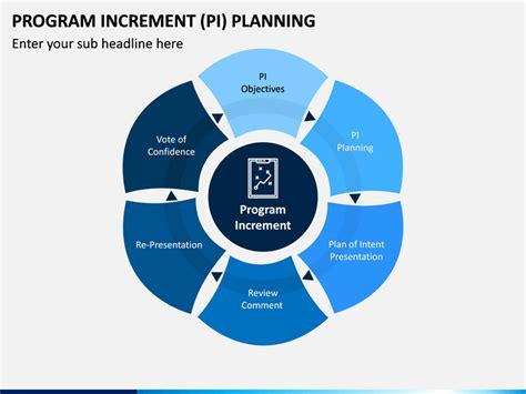 Program Increment Planning PowerPoint Template | SketchBubble