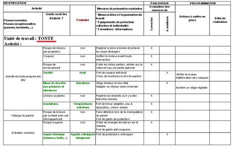 modele fiche de pénibilité au travail pr 233 venir la p 233 nibilit 233 au travail exemple pratique