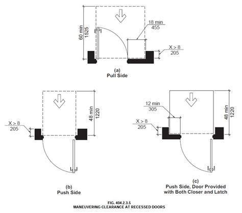 ada door clearance real ada bathrooms diagram of doorway diagram free