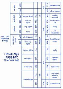 Nissan Largo 1998 Fuse Box  Block Circuit Breaker Diagram