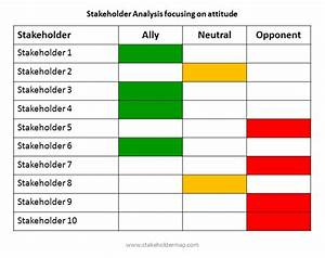 Stakeholder Mapping Map Stakeholder Attitude