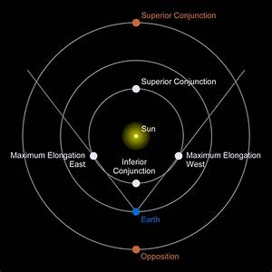 Mississippi Valley Conservation Authority Planets in our ...