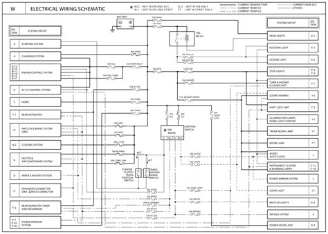 repair guides wiring diagrams wiring diagrams 3 of 30 autozone