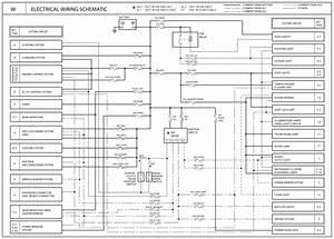 Kia Rio Ecu Systems Wiring Diagrams