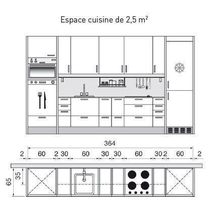 plan de cuisine en i de 3m64 perspective ps and target