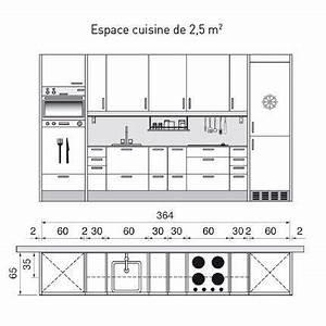plan de cuisine en i de 3m64 perspective ps and target With plan petite cuisine ouverte