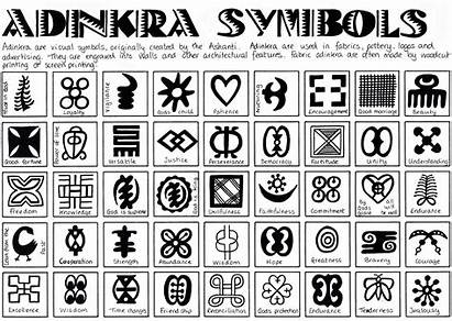 Adinkra Symbols African Meanings Meaning Ghana Bedeutung