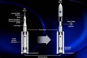 Nasa Mars rocket reaches its first milestone - E & T ...