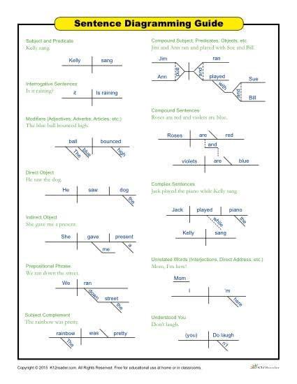 diagramming sentences diagram worksheets for all