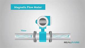 How A Flow Meter Works