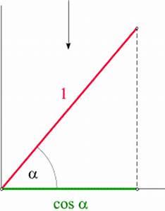 Cos Berechnen : winkelfunktionen mathematische hintergr nde ~ Themetempest.com Abrechnung