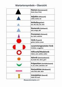 Best 25 Wortarten Deutsch Ideas On Pinterest Deutsch