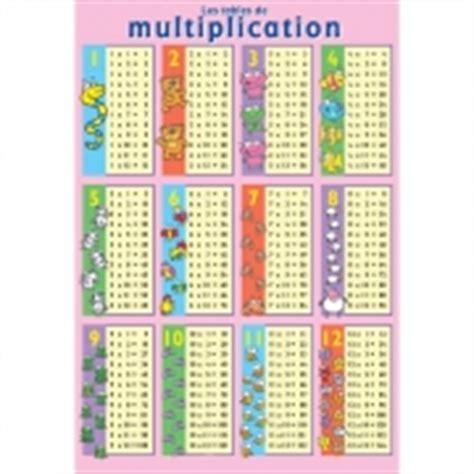 table de multiplication de 1 a 20 compter kelbojouet