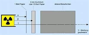 Schutz Vor Strahlung : schutzm glichkeiten vor ionisierender strahlung ~ Lizthompson.info Haus und Dekorationen