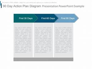 100 day action plan template document example image With 100 day action plan template document example
