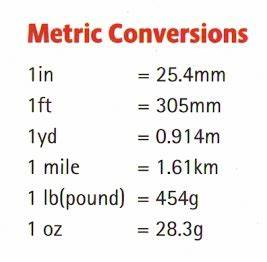 Nanometer Conversion Chart Art Quill Studio Units Used In Dyeing And Printing Of