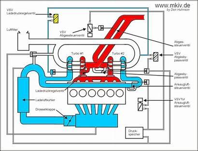 Supra Boost Turbosystem Turbolader Toyota Blow Control