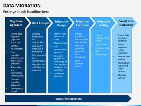 Data Migration Powerpoint Template