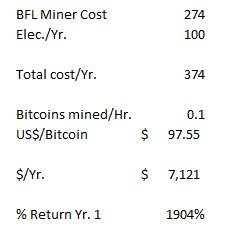 bitcoin mining rate of return mining for bitcoin ponzi scheme future reserve currency