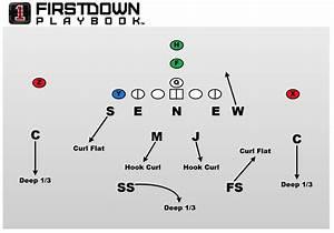Firstdown Playbook Weekend Update