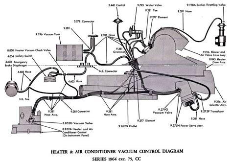Heater Air Conditioner Vacuum Diagram Master