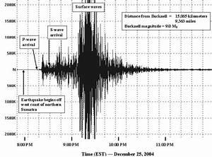 Bucknell Seismograph Recorded Indian Ocean Earthquake