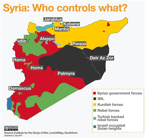 future partition  syria  overview