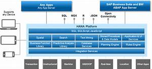 Tell Us What Functional Services You Would Like Sap Hana To Provide